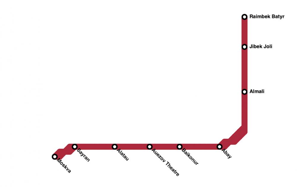 Almaty Metro, Almaty, Kazakhstan, Алматы метрополитені
